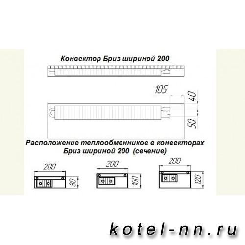 Внутрипольные Конвекторы Бриз 200х80
