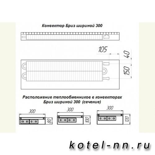 Внутрипольные Конвекторы Бриз 300х120